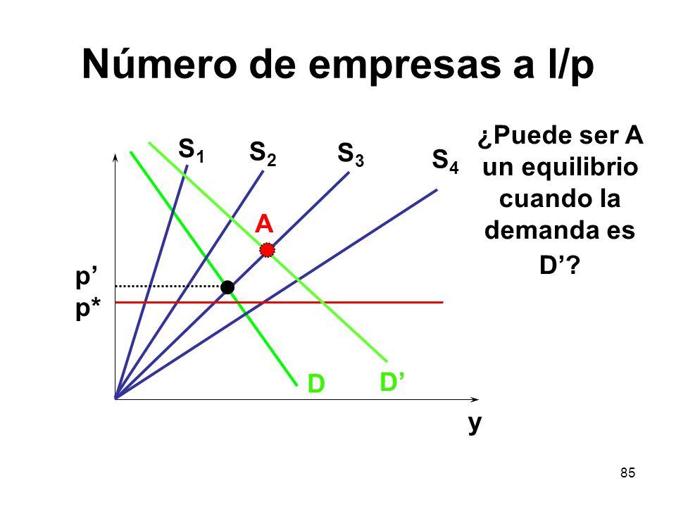 85 Número de empresas a l/p D S1S1 p p* y S2S2 S3S3 S4S4 D A ¿Puede ser A un equilibrio cuando la demanda es D?