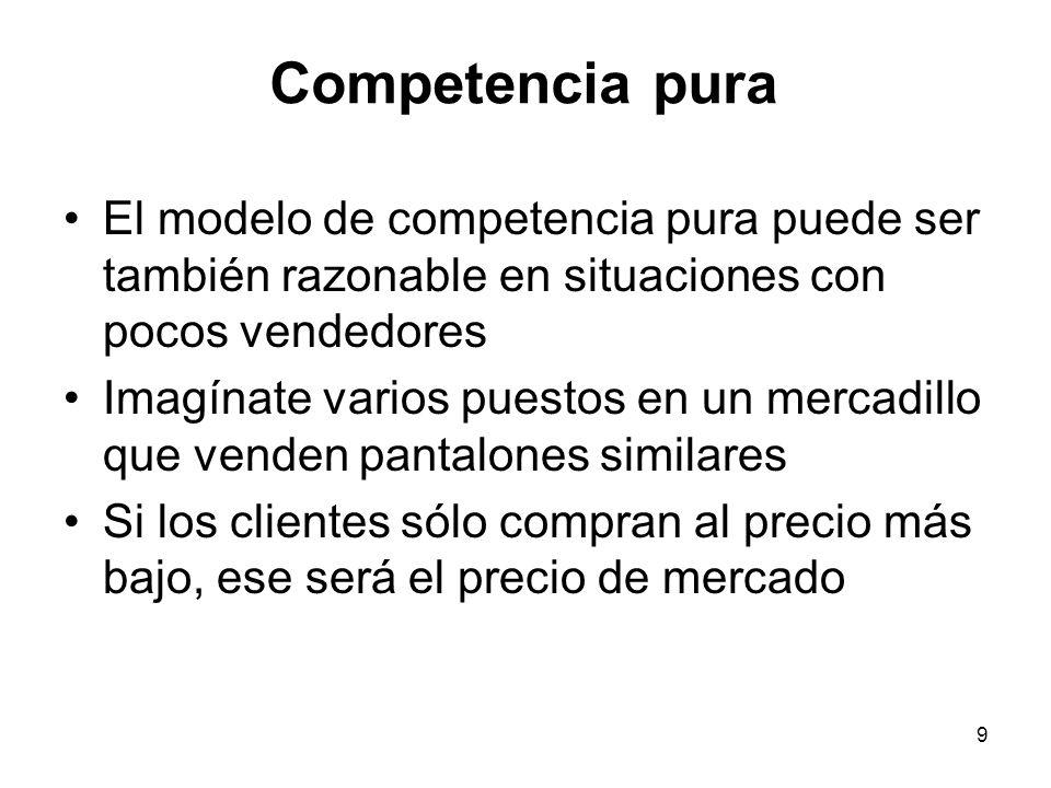 9 Competencia pura El modelo de competencia pura puede ser también razonable en situaciones con pocos vendedores Imagínate varios puestos en un mercad
