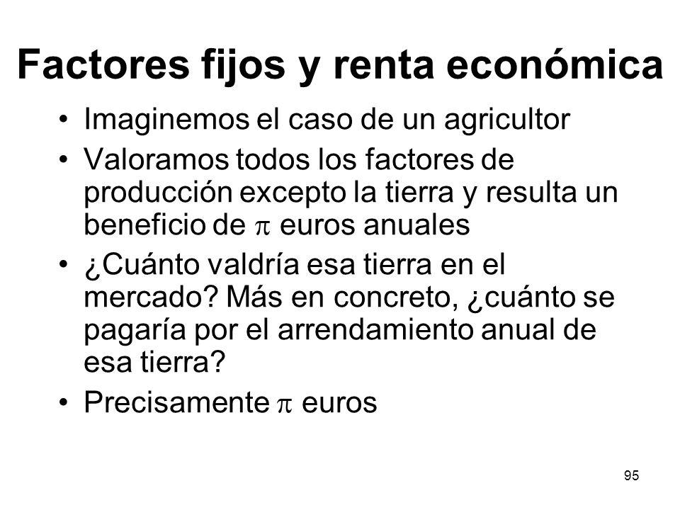95 Imaginemos el caso de un agricultor Valoramos todos los factores de producción excepto la tierra y resulta un beneficio de euros anuales ¿Cuánto va