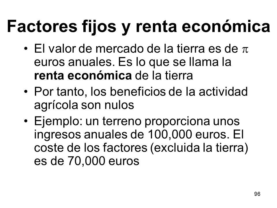 96 El valor de mercado de la tierra es de euros anuales. Es lo que se llama la renta económica de la tierra Por tanto, los beneficios de la actividad