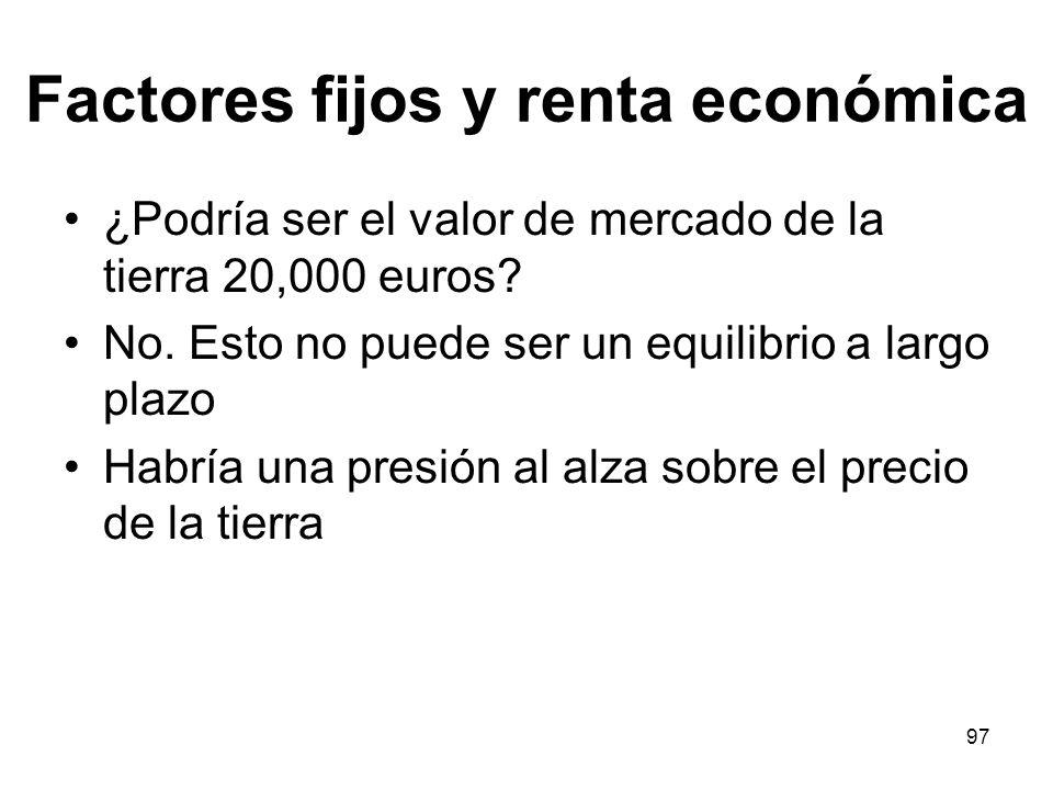 97 Factores fijos y renta económica ¿Podría ser el valor de mercado de la tierra 20,000 euros? No. Esto no puede ser un equilibrio a largo plazo Habrí