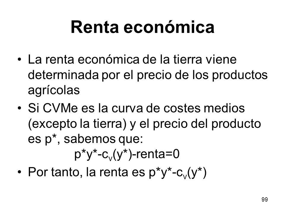 99 Renta económica La renta económica de la tierra viene determinada por el precio de los productos agrícolas Si CVMe es la curva de costes medios (ex