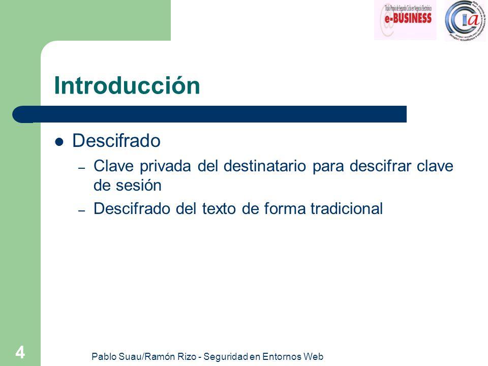 Pablo Suau/Ramón Rizo - Seguridad en Entornos Web 4 Introducción Descifrado – Clave privada del destinatario para descifrar clave de sesión – Descifra