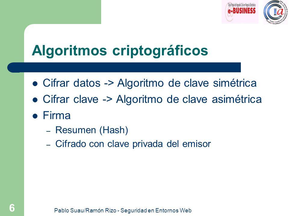 Pablo Suau/Ramón Rizo - Seguridad en Entornos Web 6 Algoritmos criptográficos Cifrar datos -> Algoritmo de clave simétrica Cifrar clave -> Algoritmo d