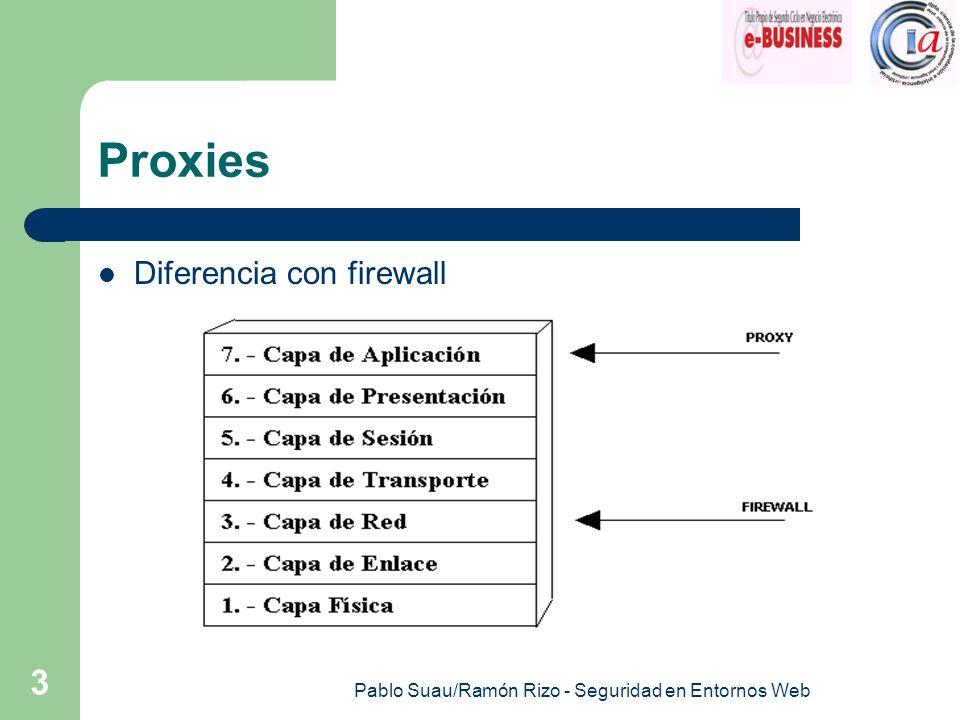 Pablo Suau/Ramón Rizo - Seguridad en Entornos Web 3 Proxies Diferencia con firewall