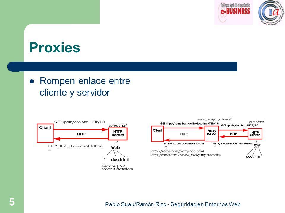 Pablo Suau/Ramón Rizo - Seguridad en Entornos Web 5 Proxies Rompen enlace entre cliente y servidor