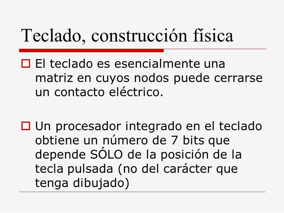 Teclado, construcción física El teclado es esencialmente una matriz en cuyos nodos puede cerrarse un contacto eléctrico. Un procesador integrado en el