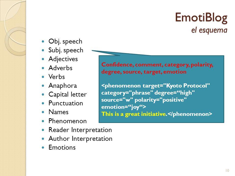 EmotiBlog el esquema Obj. speech Subj.