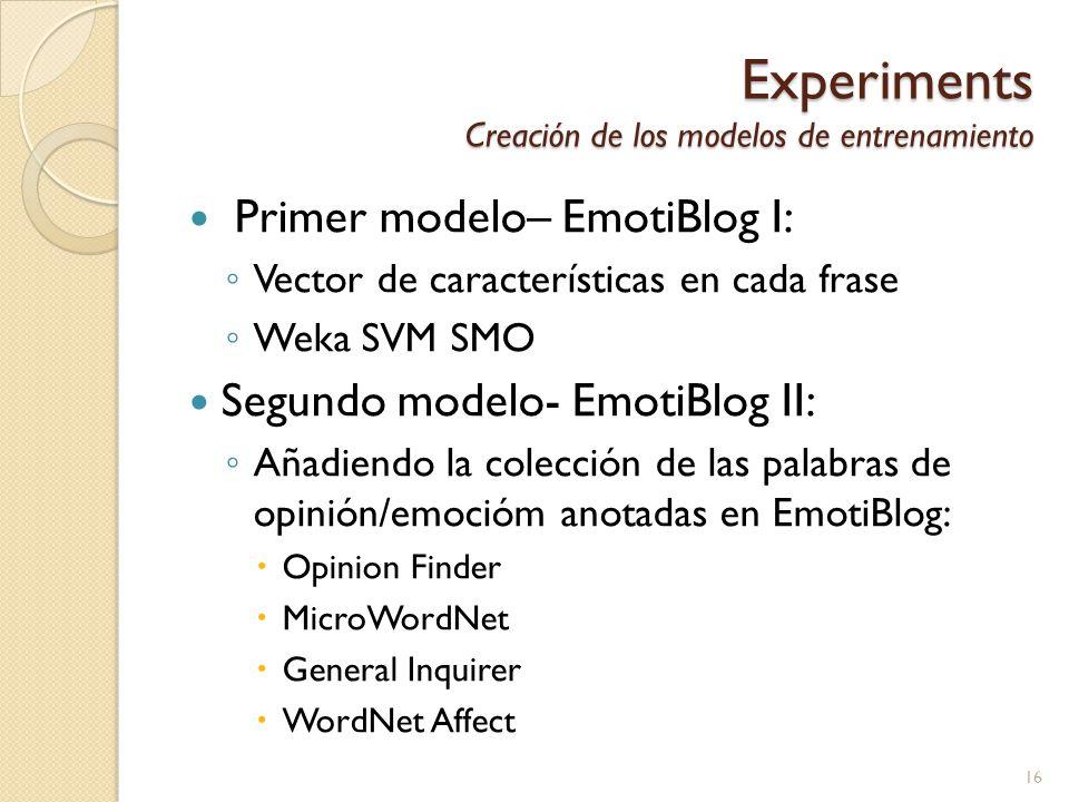 Primer modelo– EmotiBlog I: Vector de características en cada frase Weka SVM SMO Segundo modelo- EmotiBlog II: Añadiendo la colección de las palabras de opinión/emocióm anotadas en EmotiBlog: Opinion Finder MicroWordNet General Inquirer WordNet Affect Experiments Creación de los modelos de entrenamiento 16