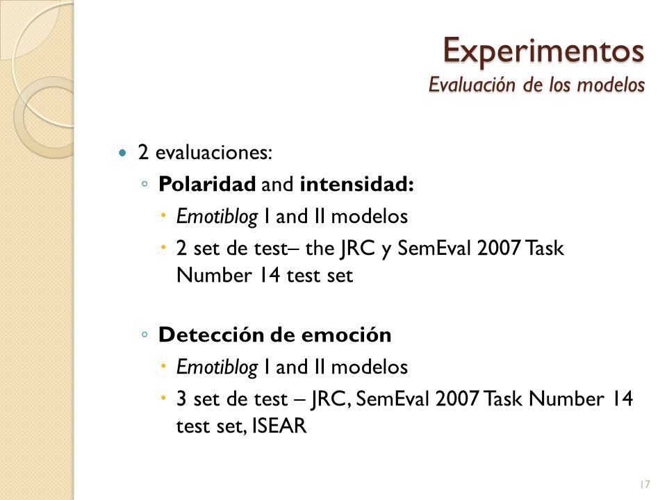 Experimentos Evaluación de los modelos 2 evaluaciones: Polaridad and intensidad: Emotiblog I and II modelos 2 set de test– the JRC y SemEval 2007 Task Number 14 test set Detección de emoción Emotiblog I and II modelos 3 set de test – JRC, SemEval 2007 Task Number 14 test set, ISEAR 17