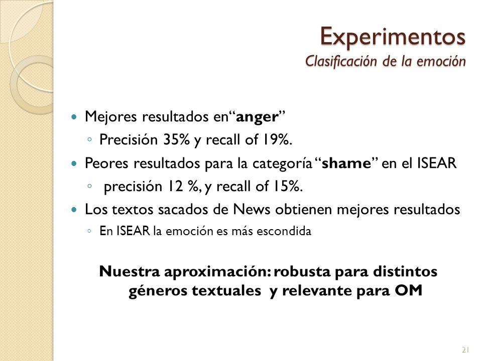 Experimentos Clasificación de la emoción Mejores resultados enanger Precisión 35% y recall of 19%.