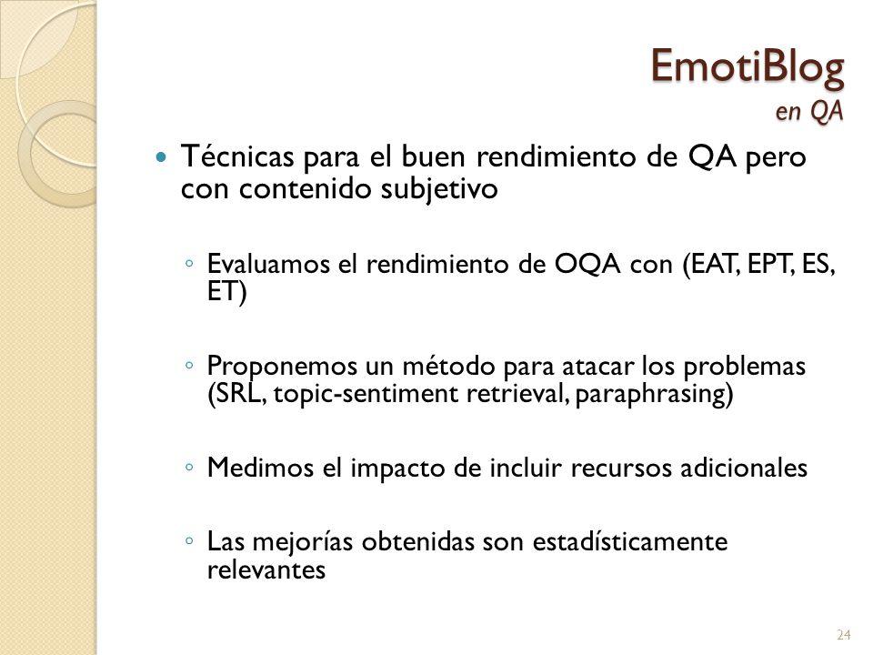 EmotiBlog en QA Técnicas para el buen rendimiento de QA pero con contenido subjetivo Evaluamos el rendimiento de OQA con (EAT, EPT, ES, ET) Proponemos un método para atacar los problemas (SRL, topic-sentiment retrieval, paraphrasing) Medimos el impacto de incluir recursos adicionales Las mejorías obtenidas son estadísticamente relevantes 24