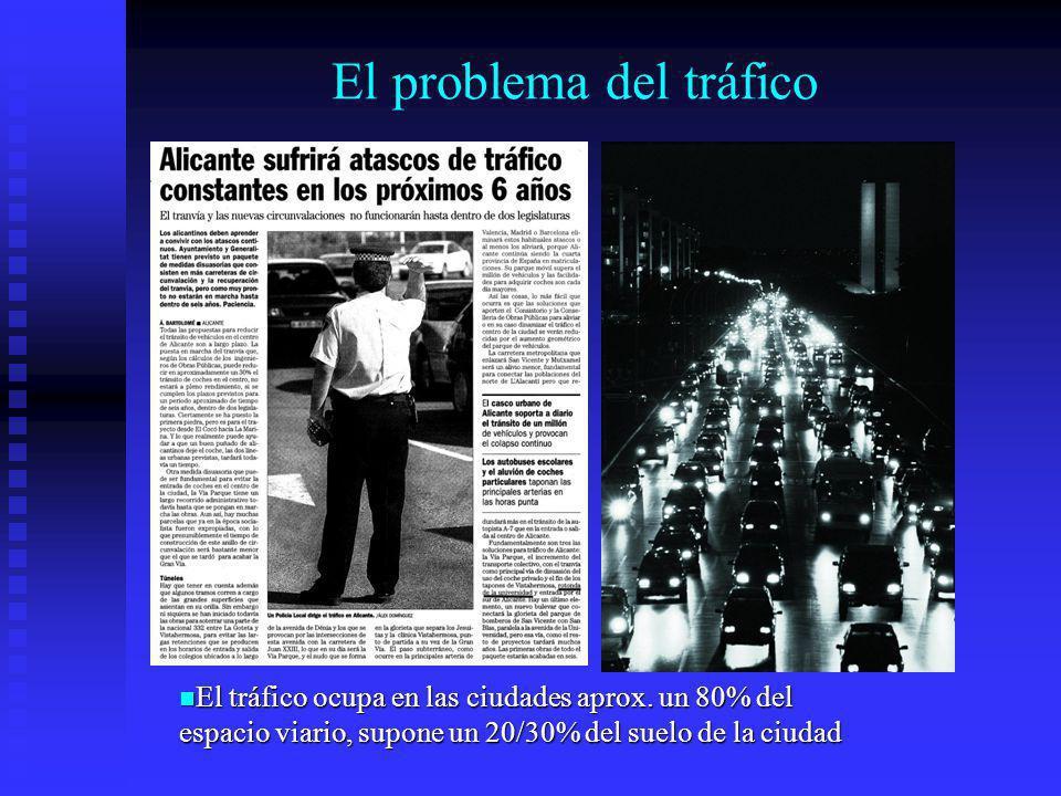 El problema del tráfico El tráfico ocupa en las ciudades aprox. un 80% del espacio viario, supone un 20/30% del suelo de la ciudad El tráfico ocupa en