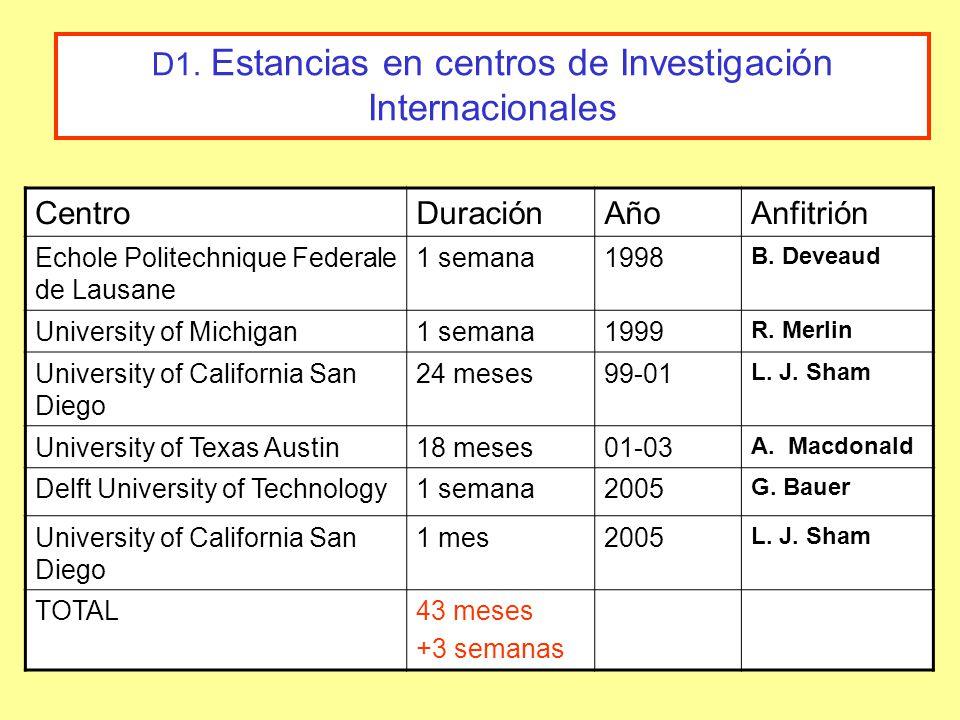 CentroDuraciónAñoAnfitrión Echole Politechnique Federale de Lausane 1 semana1998 B.