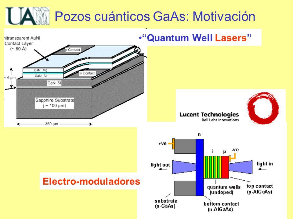 Pozos cuánticos GaAs: Motivación Quantum Well Lasers Electro-moduladores