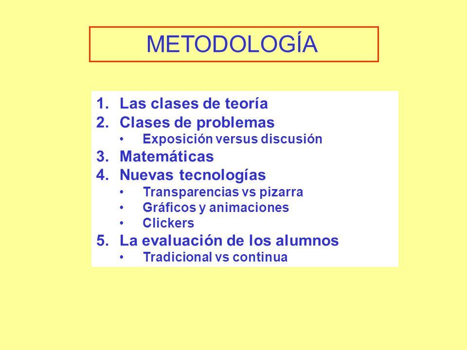 METODOLOGÍA 1.Las clases de teoría 2.Clases de problemas Exposición versus discusión 3.Matemáticas 4.Nuevas tecnologías Transparencias vs pizarra Gráficos y animaciones Clickers 5.La evaluación de los alumnos Tradicional vs continua