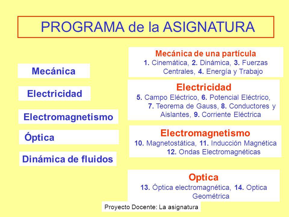 PROGRAMA de la ASIGNATURA Mecánica de una partícula 1.