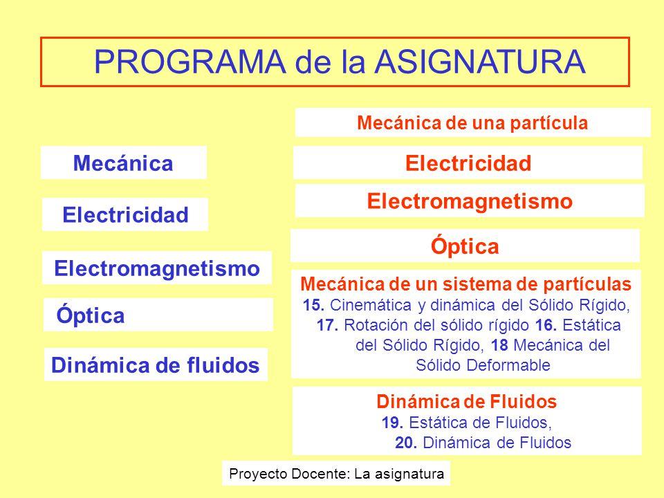PROGRAMA de la ASIGNATURA Mecánica de una partícula ElectricidadMecánica Electricidad Electromagnetismo Dinámica de fluidos Óptica Electromagnetismo Mecánica de un sistema de partículas 15.