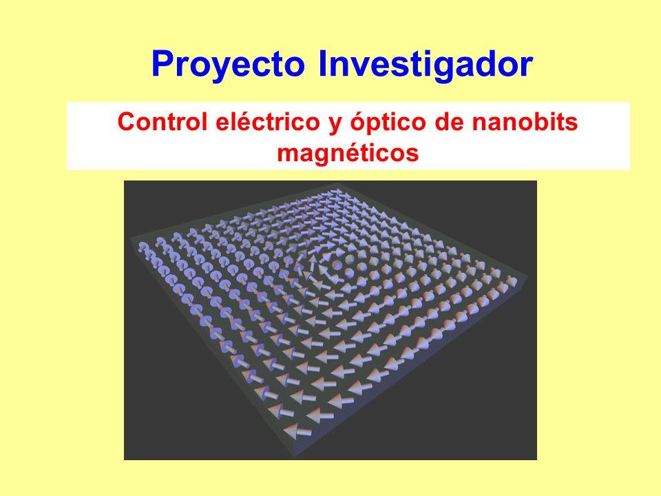Proyecto Investigador Control eléctrico y óptico de nanobits magnéticos
