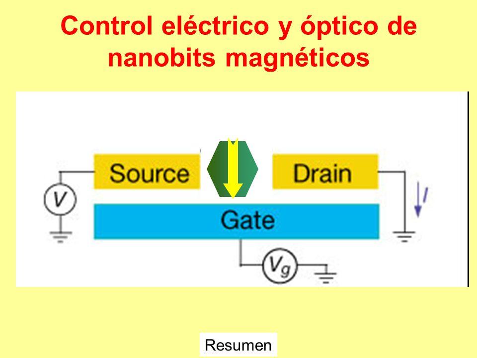 Control eléctrico y óptico de nanobits magnéticos Resumen