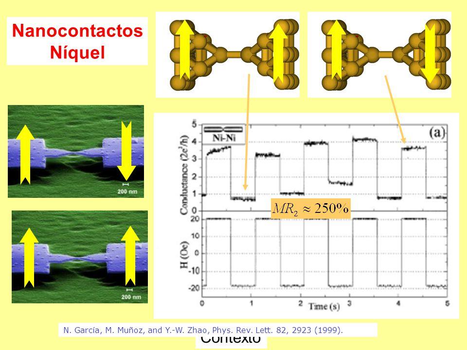 N. García, M. Muñoz, and Y.-W. Zhao, Phys. Rev. Lett. 82, 2923 (1999). Nanocontactos Níquel