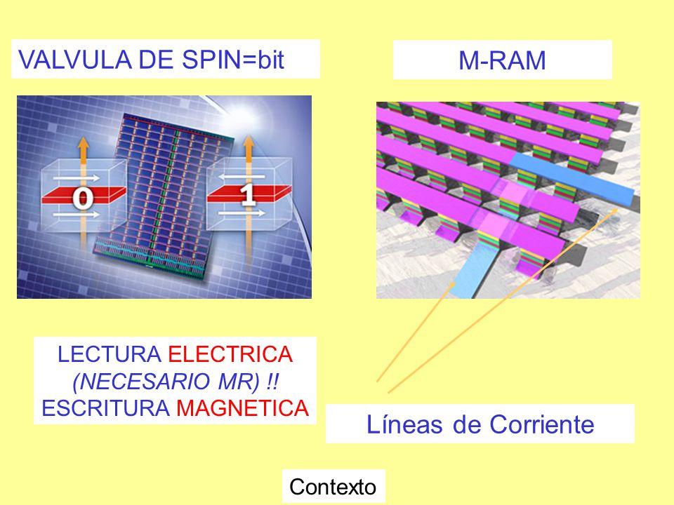M-RAM VALVULA DE SPIN=bit Líneas de Corriente LECTURA ELECTRICA (NECESARIO MR) !.
