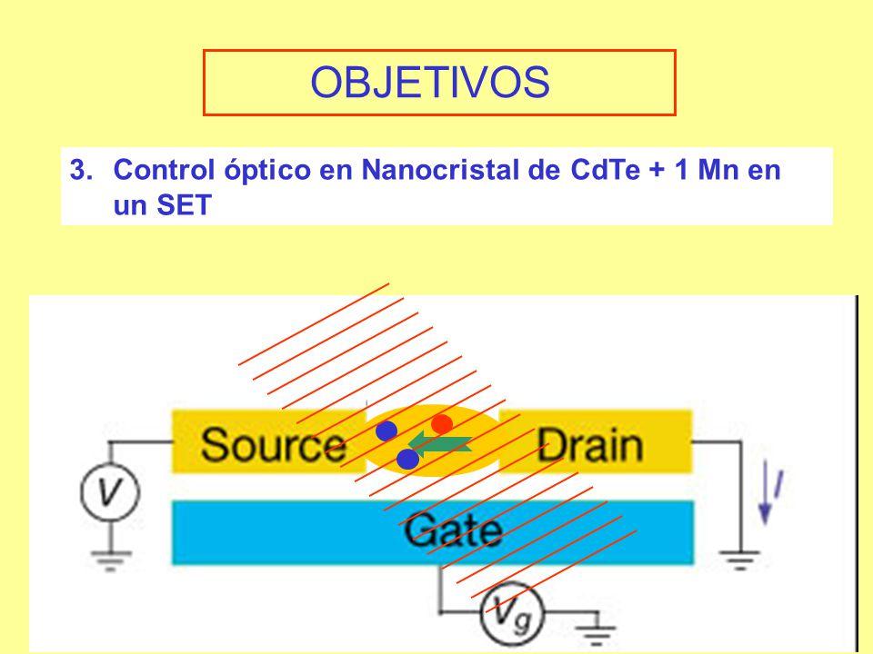 OBJETIVOS 3. Control óptico en Nanocristal de CdTe + 1 Mn en un SET