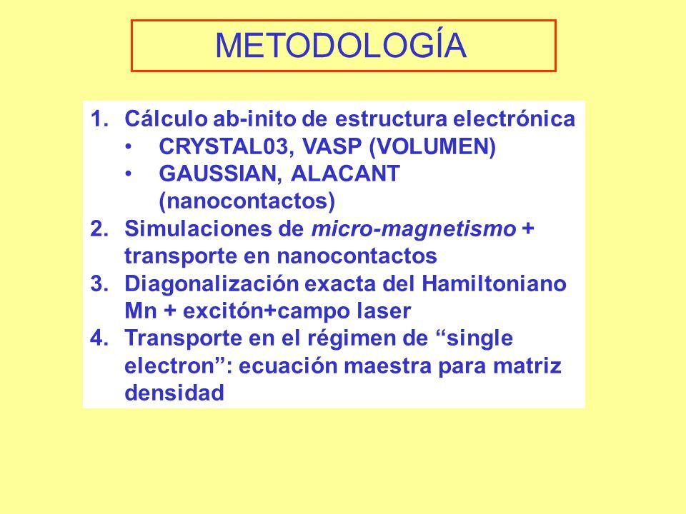 METODOLOGÍA 1.Cálculo ab-inito de estructura electrónica CRYSTAL03, VASP (VOLUMEN) GAUSSIAN, ALACANT (nanocontactos) 2.Simulaciones de micro-magnetismo + transporte en nanocontactos 3.Diagonalización exacta del Hamiltoniano Mn + excitón+campo laser 4.Transporte en el régimen de single electron: ecuación maestra para matriz densidad