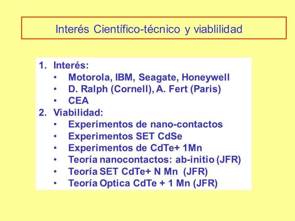 Interés Científico-técnico y viablilidad 1.Interés: Motorola, IBM, Seagate, Honeywell D.