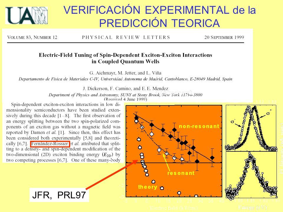 VERIFICACIÓN EXPERIMENTAL de la PREDICCIÓN TEORICA JFR, PRL97