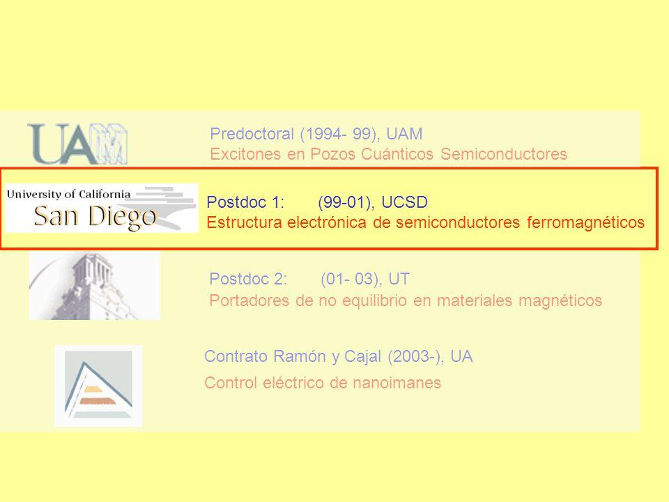 Contrato Ramón y Cajal (2003-), UA Control eléctrico de nanoimanes Predoctoral (1994- 99), UAM Excitones en Pozos Cuánticos Semiconductores Postdoc 1: (99-01), UCSD Estructura electrónica de semiconductores ferromagnéticos Postdoc 2: (01- 03), UT Portadores de no equilibrio en materiales magnéticos