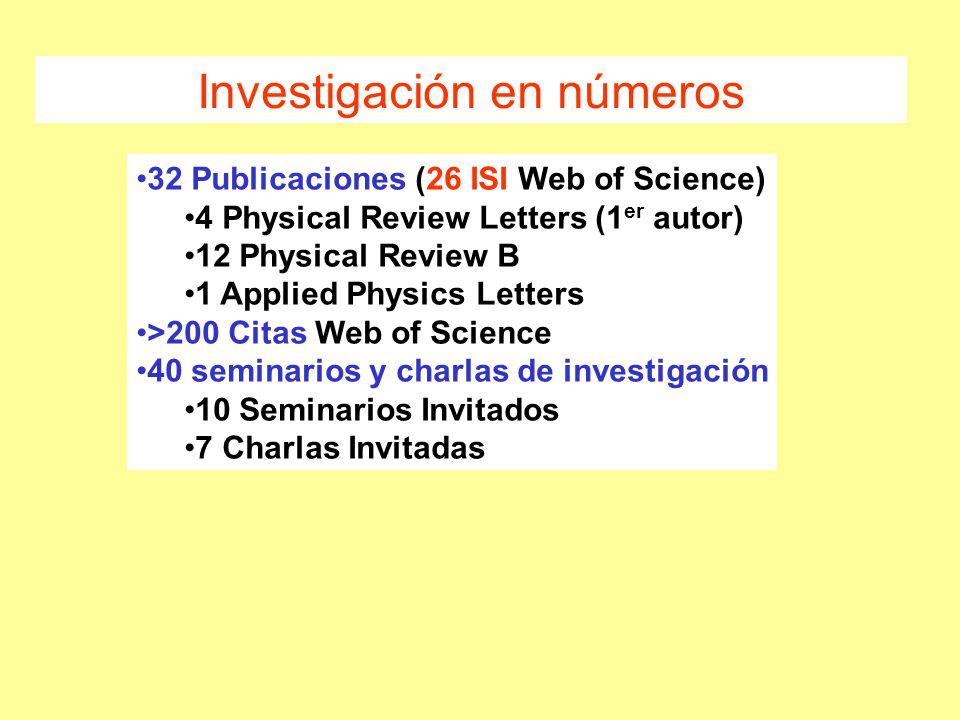 D.6 Otros méritos: Organización Congresos En colaboración con : J.