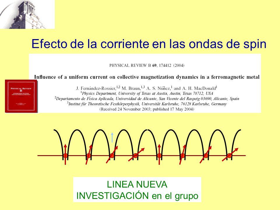 Efecto de la corriente en las ondas de spin LINEA NUEVA INVESTIGACIÓN en el grupo
