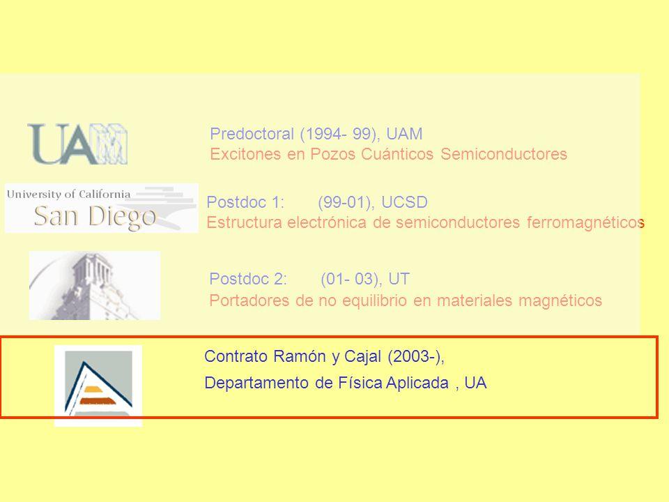 Contrato Ramón y Cajal (2003-), Departamento de Física Aplicada, UA Predoctoral (1994- 99), UAM Excitones en Pozos Cuánticos Semiconductores Postdoc 1: (99-01), UCSD Estructura electrónica de semiconductores ferromagnéticos Postdoc 2: (01- 03), UT Portadores de no equilibrio en materiales magnéticos