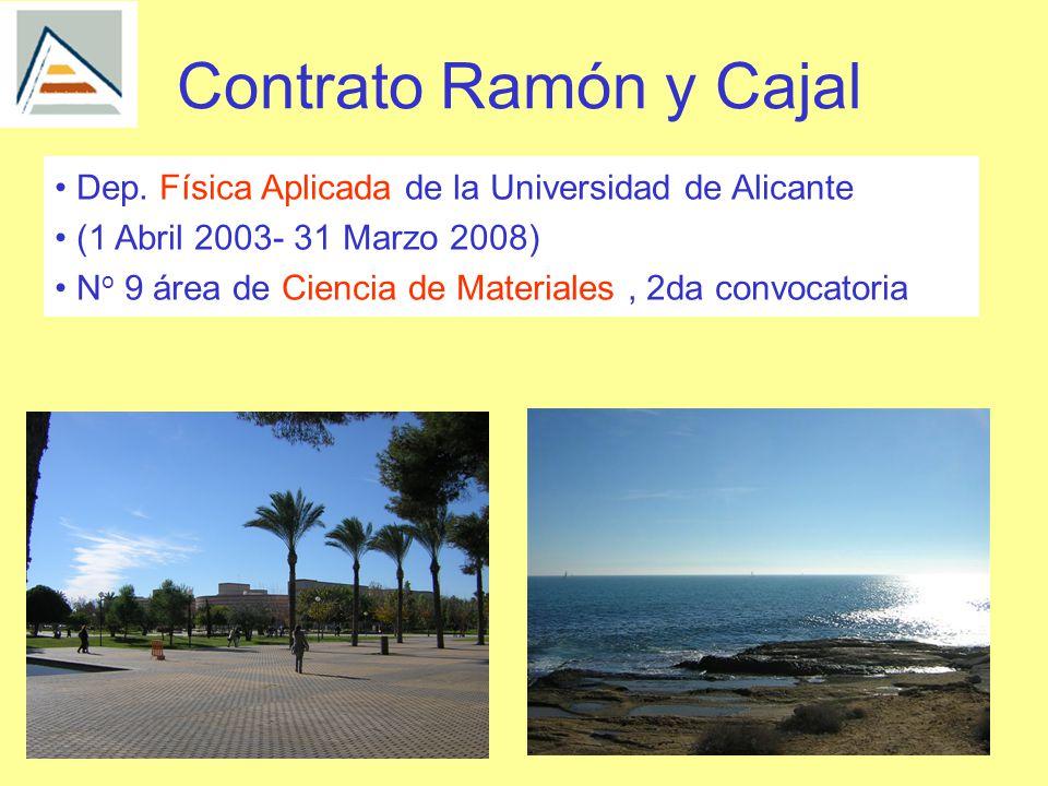 Contrato Ramón y Cajal Dep.