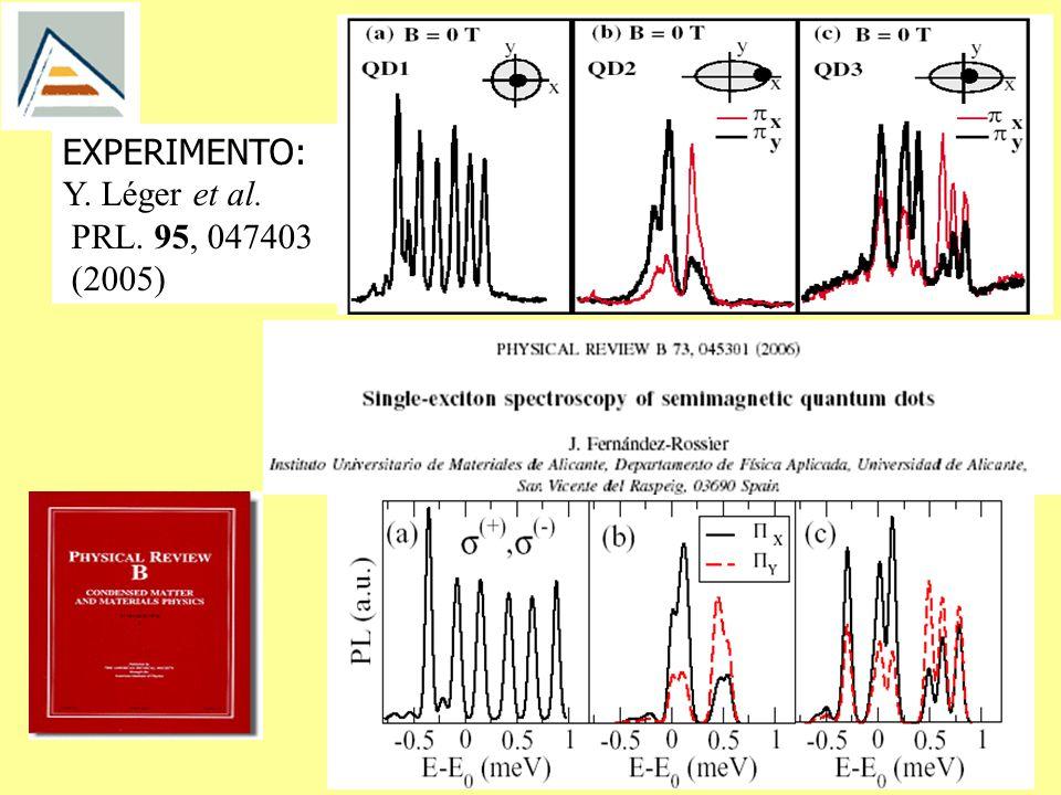 EXPERIMENTO: Y. Léger et al. PRL. 95, 047403 (2005)