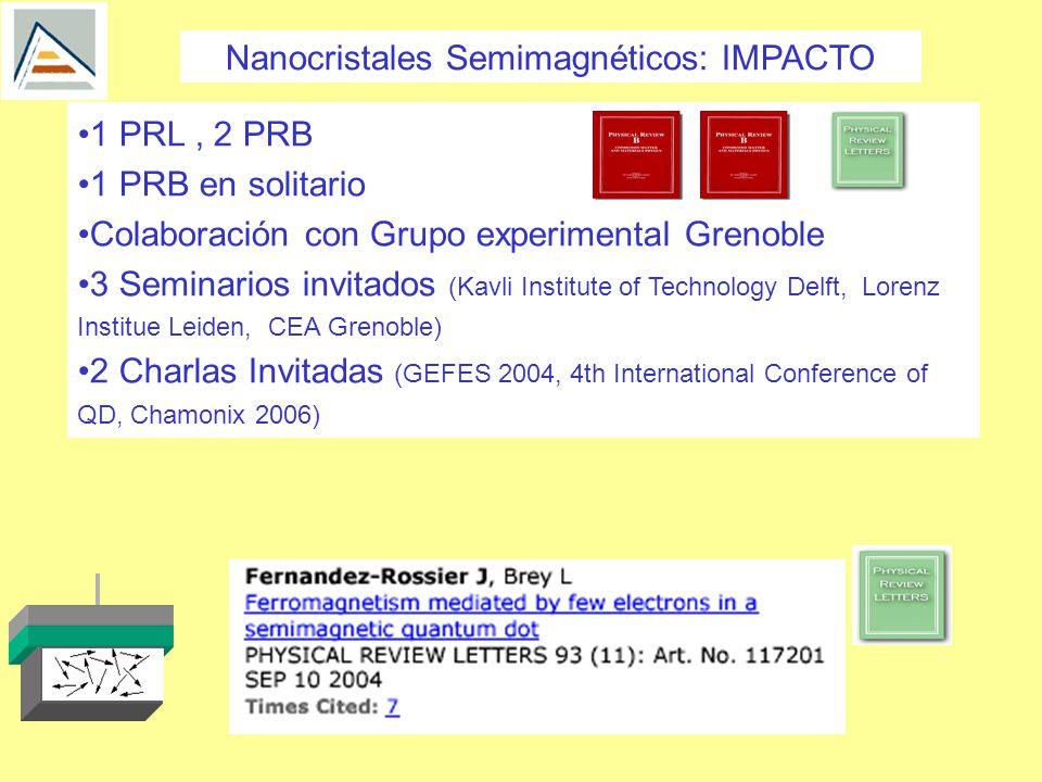 Nanocristales Semimagnéticos: IMPACTO 1 PRL, 2 PRB 1 PRB en solitario Colaboración con Grupo experimental Grenoble 3 Seminarios invitados (Kavli Institute of Technology Delft, Lorenz Institue Leiden, CEA Grenoble) 2 Charlas Invitadas (GEFES 2004, 4th International Conference of QD, Chamonix 2006)