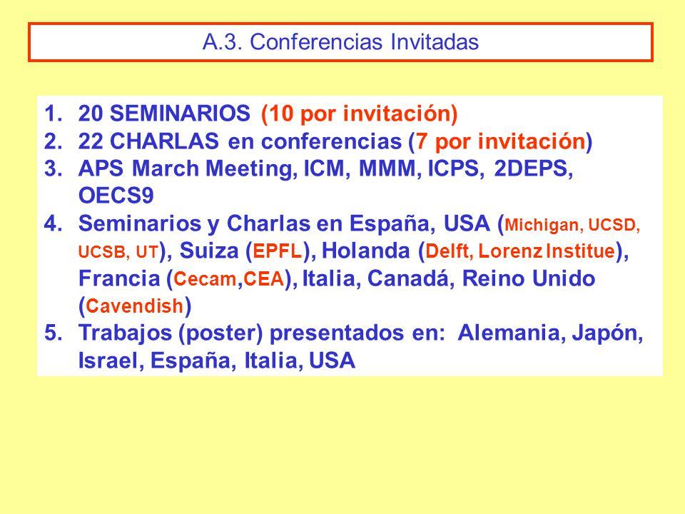 SEMINARIOS y CHARLAS 1.20 SEMINARIOS (10 por invitación) 2.22 CHARLAS en conferencias (7 por invitación) 3.APS March Meeting, ICM, MMM, ICPS, 2DEPS, OECS9 4.Seminarios y Charlas en España, USA ( Michigan, UCSD, UCSB, UT ), Suiza ( EPFL ), Holanda ( Delft, Lorenz Institue ), Francia ( Cecam, CEA ), Italia, Canadá, Reino Unido ( Cavendish ) 5.Trabajos (poster) presentados en: Alemania, Japón, Israel, España, Italia, USA A.3.