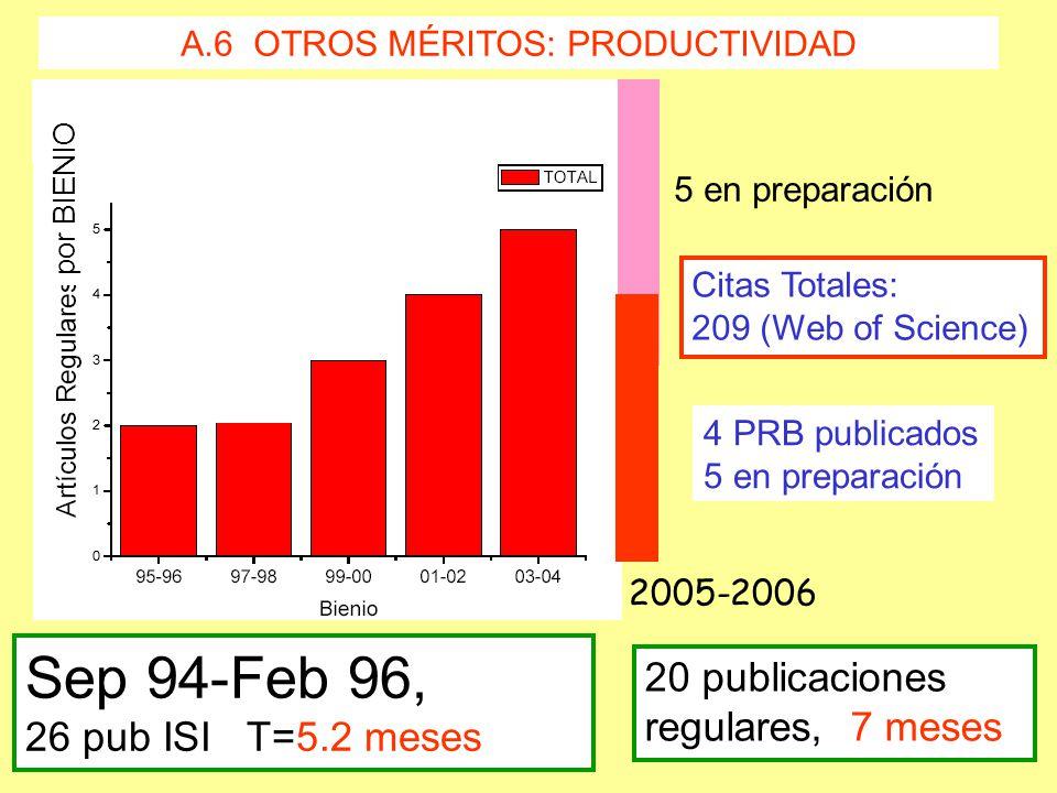 2005-2006 5 en preparación A.6 OTROS MÉRITOS: PRODUCTIVIDAD Citas Totales: 209 (Web of Science) 4 PRB publicados 5 en preparación por BIENIO Sep 94-Feb 96, 26 pub ISI T=5.2 meses 20 publicaciones regulares, 7 meses