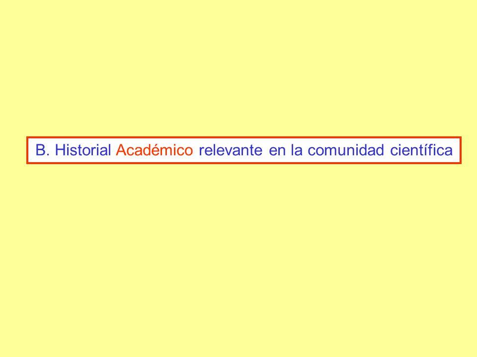 B. Historial Académico relevante en la comunidad científica