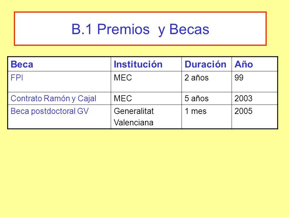 B.1 Premios y Becas BecaInstituciónDuraciónAño FPIMEC2 años99 Contrato Ramón y CajalMEC5 años2003 Beca postdoctoral GVGeneralitat Valenciana 1 mes2005