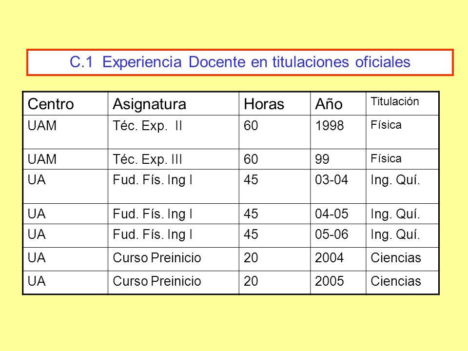 CentroAsignaturaHorasAño Titulación UAMTéc.Exp. II601998 Física UAMTéc.