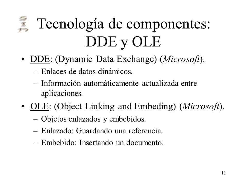 11 Tecnología de componentes: DDE y OLE DDE: (Dynamic Data Exchange) (Microsoft). –Enlaces de datos dinámicos. –Información automáticamente actualizad