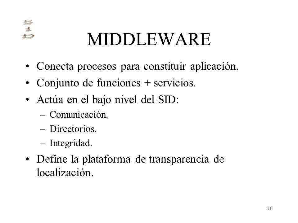 16 MIDDLEWARE Conecta procesos para constituir aplicación. Conjunto de funciones + servicios. Actúa en el bajo nivel del SID: –Comunicación. –Director
