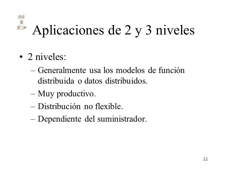 22 Aplicaciones de 2 y 3 niveles 2 niveles: –Generalmente usa los modelos de función distribuida o datos distribuidos. –Muy productivo. –Distribución