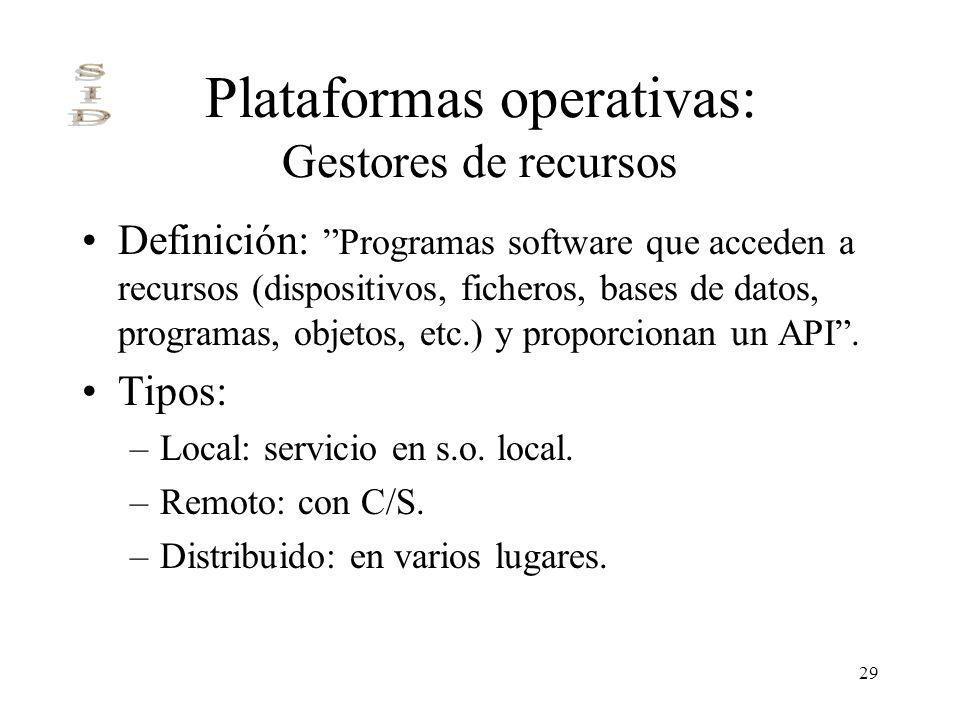29 Plataformas operativas: Gestores de recursos Definición: Programas software que acceden a recursos (dispositivos, ficheros, bases de datos, program