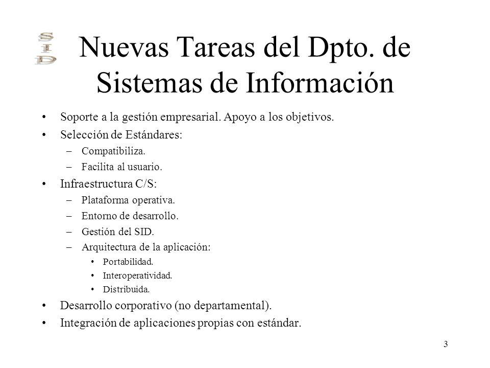 3 Nuevas Tareas del Dpto. de Sistemas de Información Soporte a la gestión empresarial. Apoyo a los objetivos. Selección de Estándares: –Compatibiliza.