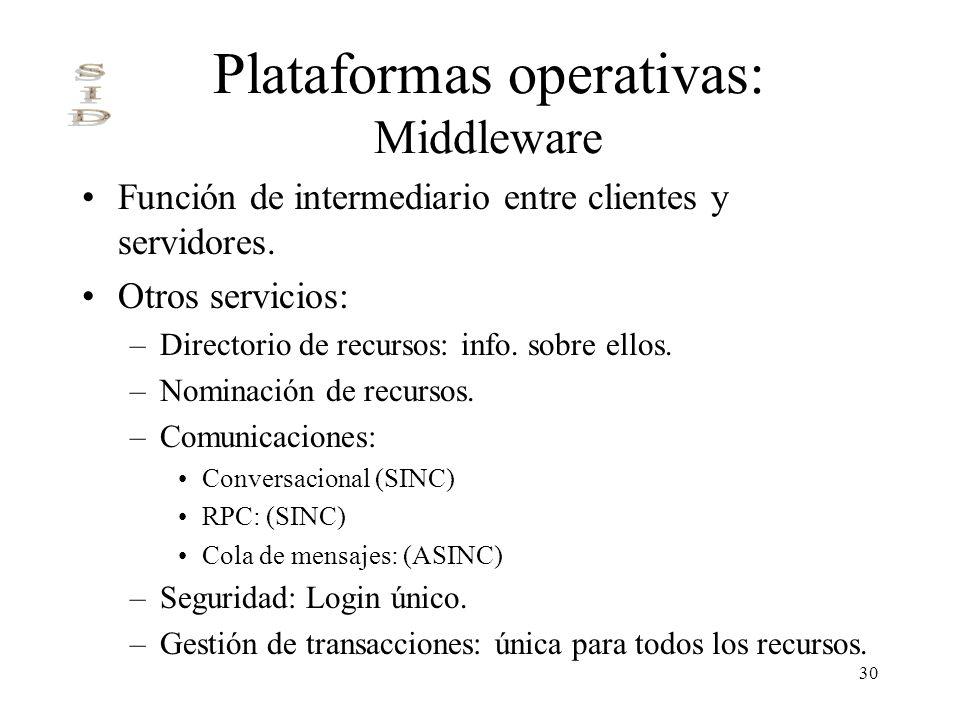 30 Plataformas operativas: Middleware Función de intermediario entre clientes y servidores. Otros servicios: –Directorio de recursos: info. sobre ello