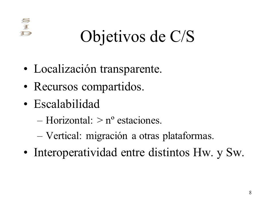 8 Objetivos de C/S Localización transparente. Recursos compartidos. Escalabilidad –Horizontal: > nº estaciones. –Vertical: migración a otras plataform