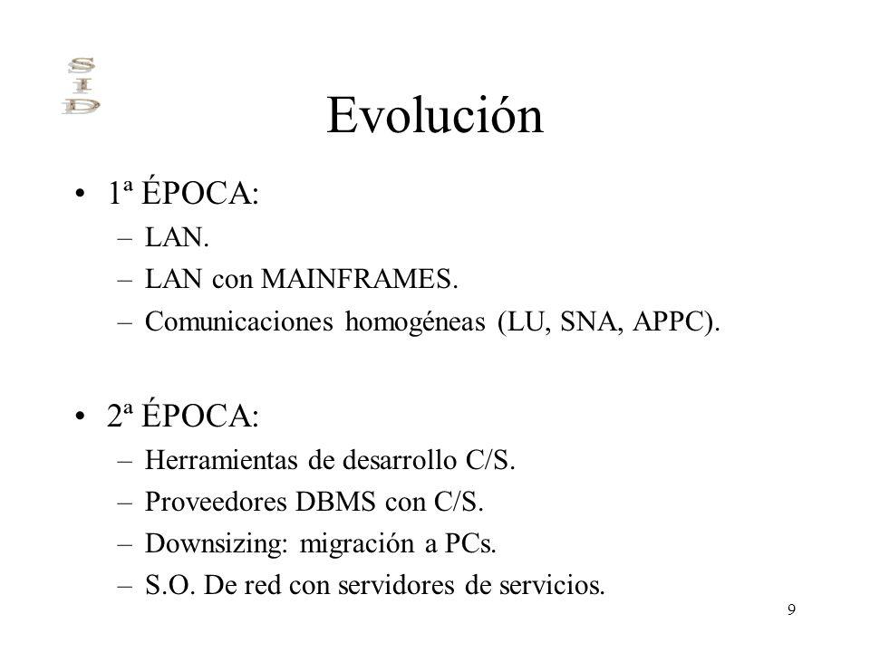 9 Evolución 1ª ÉPOCA: –LAN. –LAN con MAINFRAMES. –Comunicaciones homogéneas (LU, SNA, APPC). 2ª ÉPOCA: –Herramientas de desarrollo C/S. –Proveedores D